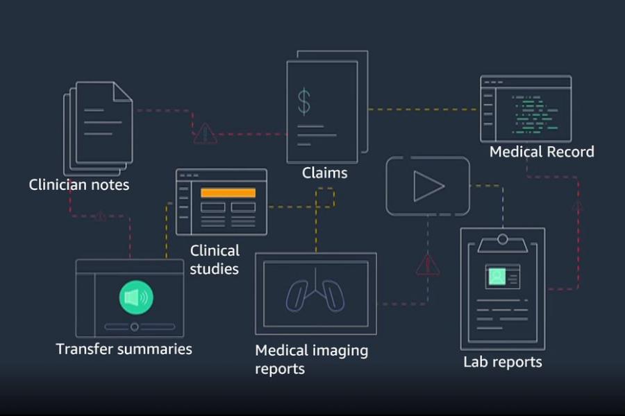 AWS s'attaque au traitement des données de santé avec Amazon HealthLake