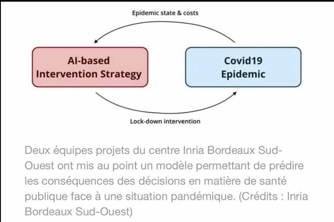 Intelligence artificielle et épidémiologie : deux clefs pour la santé publique ?