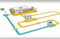Sanilea et Dir/Active s'allient pour offrir une logistique à 360° aux établissements de santé