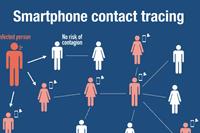 Technologie, traçage et télémédecine : confidentialité, risques et avantages